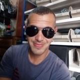 Hadj, 28  , Mansourah