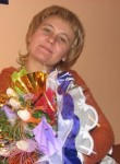 Evgeniya, 50  , Moscow