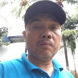 Ruben, 45  , Marilao