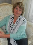 nadezhda, 54  , Kungur
