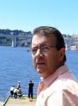 Jose, 52  , Santo Tirso
