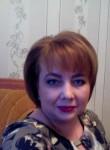 ксения, 40 лет, Сургут