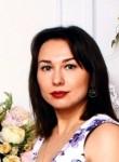 Anna, 30 лет, Москва