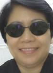 Hardeliza, 54  , Kuwait City