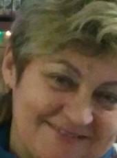 Alisa, 52, Ukraine, Kiev