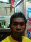 wawan harvian, 32  , Kudus