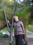 dsfdsfds, 57  , Usole-Sibirskoe
