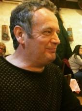 ceki, 46, Turkey, Istanbul