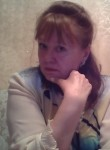 Zinaida, 63, Novouralsk
