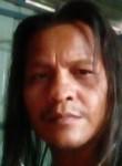 Irwansyah, 37  , Petaling Jaya