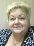 Nadya , 61  , Perm