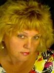 Margarita, 54  , Kovrov