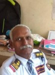 Surinder, 67  , Delhi