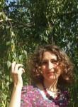 Oxana, 38  , Stari Kuty