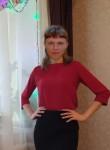 Polina, 29  , Moscow