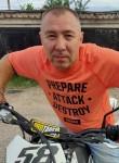 Zabir, 52  , Gubkinskiy
