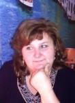Alena, 45  , Abay