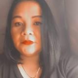 fhe, 50  , Pasig City