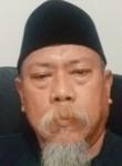 Syafruddin junus, 18, Makassar