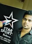 Nitesh, 25  , Mangalore