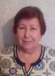 Tatyana, 69, Moscow