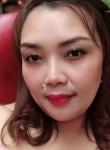 Dueannapa, 35  , Daegu