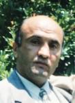 Izzat, 58  , Geoktschai