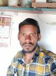 Gordhan Jataw, 62  , Indore