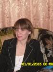 yuliya, 36  , Achit