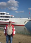 aleksandr smirnov, 57, Moscow