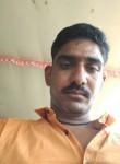 Yogesh Patil, 27  , Dhule