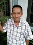 H Jamal, 75  , Depok (West Java)