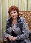 Lyuba, 66  , Tula