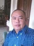 markanthony, 40  , Manila