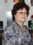tatyana, 62  , Vetluga