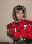 Nadezhda, 40  , Kaliningrad