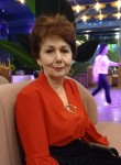Irina Fetisova 2, 56  , Tashkent
