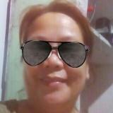 Evelyn, 38  , Gapan