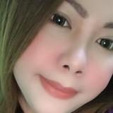 Rhiza, 33  , Pasig City