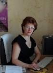ELENA, 54  , Kusa