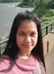 Thanawan, 47, Ban Pong