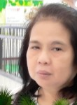 Patricia, 57  , Manila