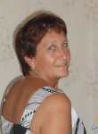 Nadezhda, 62  , Palanga