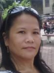 sandsyamrodz, 53  , Cagayan de Oro