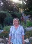 Klavochka, 59  , Uren