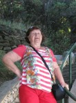 AllA, 75  , Teplodar