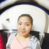 sharamaeeeee, 24  , Lipa City