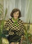 Тамара, 65 лет, Белогорск (Амурская обл.)