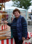 Nina Scarlat, 70  , Chisinau