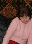 Valdemarovna, 38, Astana